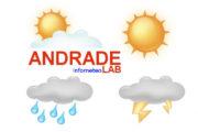 Il calo termico riporta l'estate delle Azzorre con clima gradevole